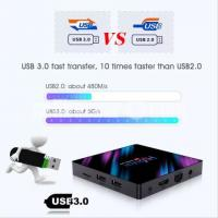 H96 Max Ram 2GB Rom 16G  - Image 2/3