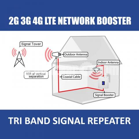 Network Booster 2G 3G 4G LTE Tri Band Cell Phone Signal Repeater - 6/6