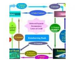 Deffard L/C Process From Local Bank