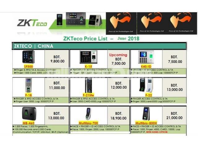 ZK F18 Original Device Solution - 2/2