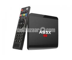 A95X R1 Smart Android 7.1.2 TV Box