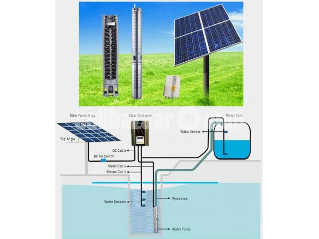 Submersible Solar pump System for irrigation - 1/5